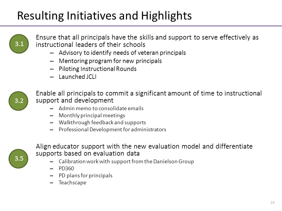 Resulting Initiatives and Highlights 24 Ensure that all principals have the skills and support to serve effectively as instructional leaders of their schools – Advisory to identify needs of veteran principals – Mentoring program for new principals – Piloting Instructional Rounds – Launched JCLI Enable all principals to commit a significant amount of time to instructional support and development – Admin memo to consolidate emails – Monthly principal meetings – Walkthrough feedback and supports – Professional Development for administrators Align educator support with the new evaluation model and differentiate supports based on evaluation data – Calibration work with support from the Danielson Group – PD360 – PD plans for principals – Teachscape 3.1 3.23.5
