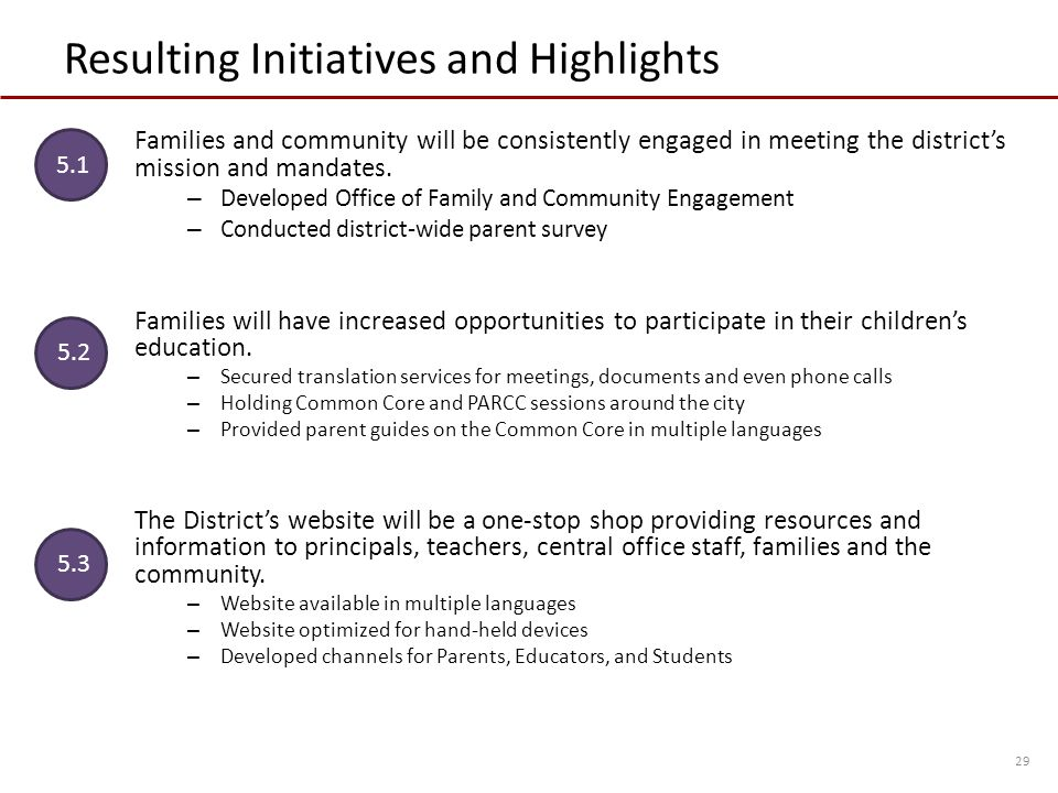 Resulting Initiatives and Highlights 29 Families and community will be consistently engaged in meeting the district's mission and mandates.