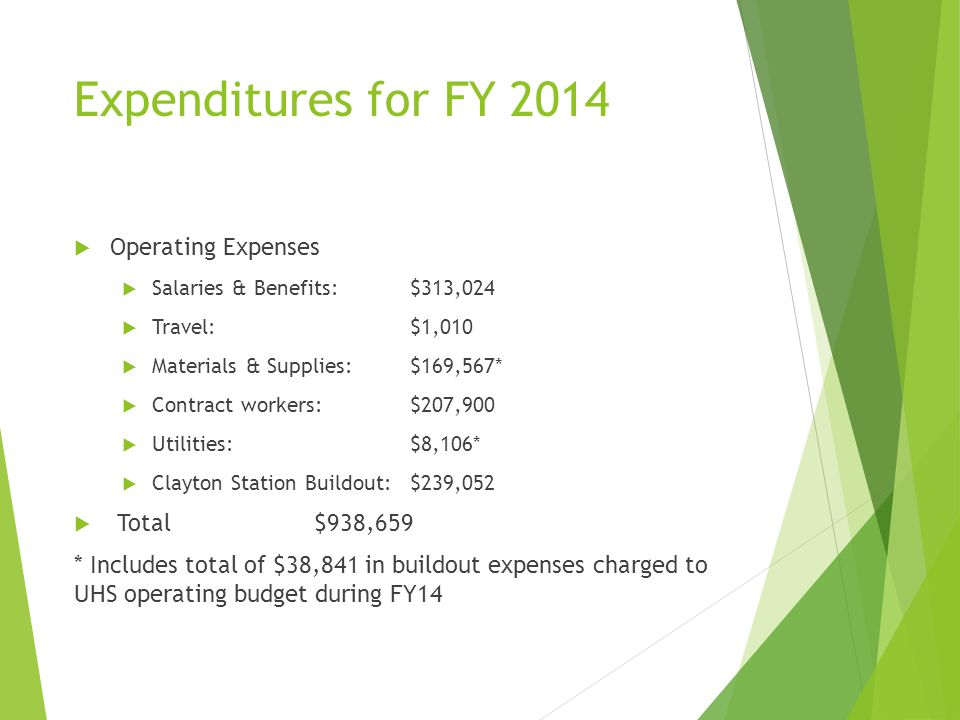 Expenditures for FY 2014  Operating Expenses  Salaries & Benefits:$313,024  Travel:$1,010  Materials & Supplies:$169,567*  Contract workers:$207,900  Utilities:$8,106*  Clayton Station Buildout:$239,052  Total$938,659 * Includes total of $38,841 in buildout expenses charged to UHS operating budget during FY14