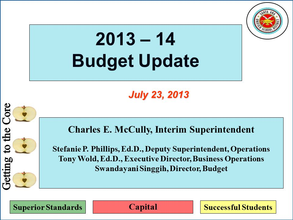 Superior StandardsSuccessful Students 2013 – 14 Budget Update Charles E.