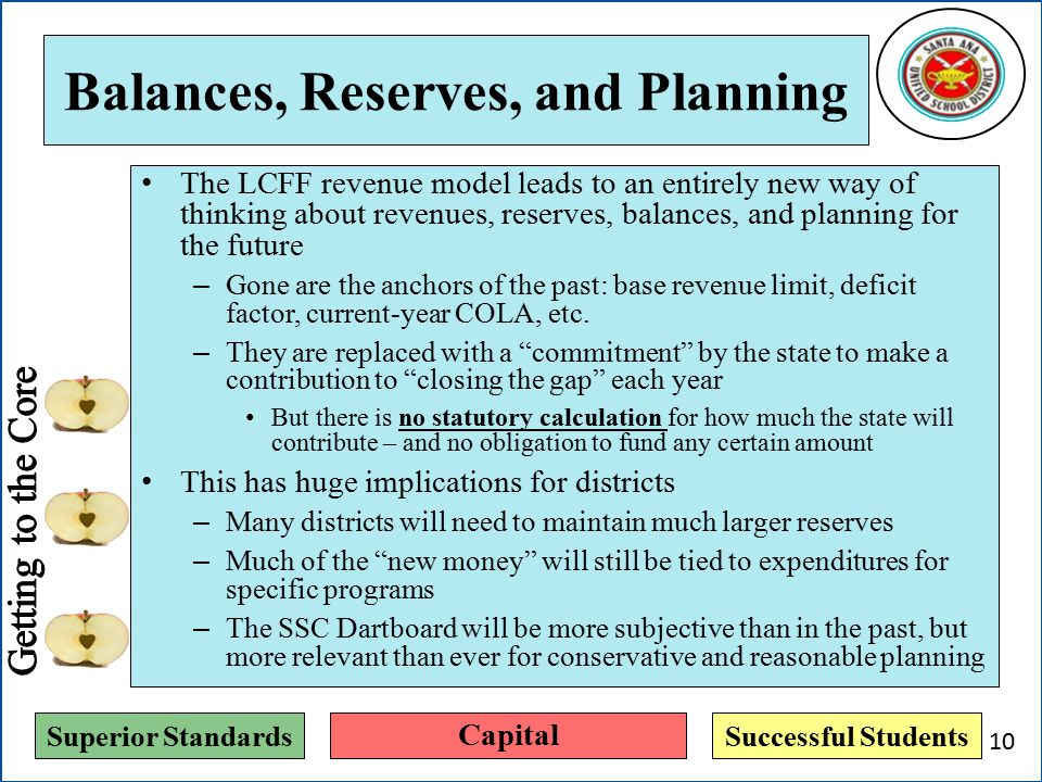 Superior StandardsSuccessful Students Balances, Reserves, and Planning The LCFF revenue model leads to an entirely new way of thinking about revenues,