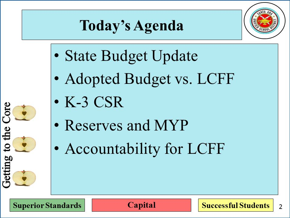 Superior StandardsSuccessful Students Today's Agenda State Budget Update Adopted Budget vs.