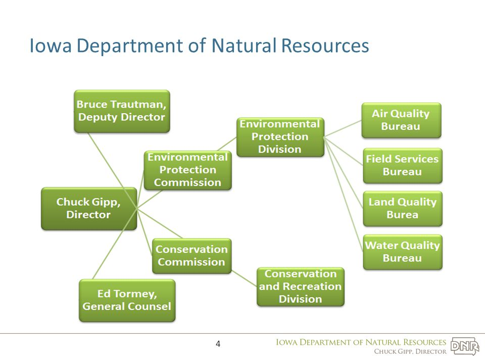 Iowa Department of Natural Resources 4