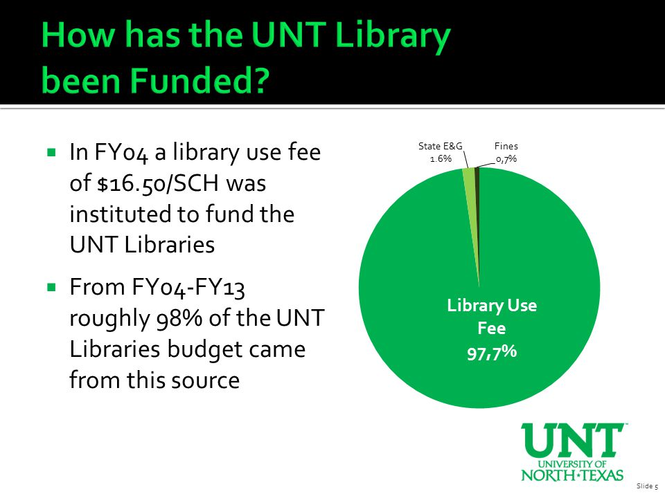  In FY04 a library use fee of $16.50/SCH was instituted to fund the UNT Libraries  From FY04-FY13 roughly 98% of the UNT Libraries budget came from this source Slide 5