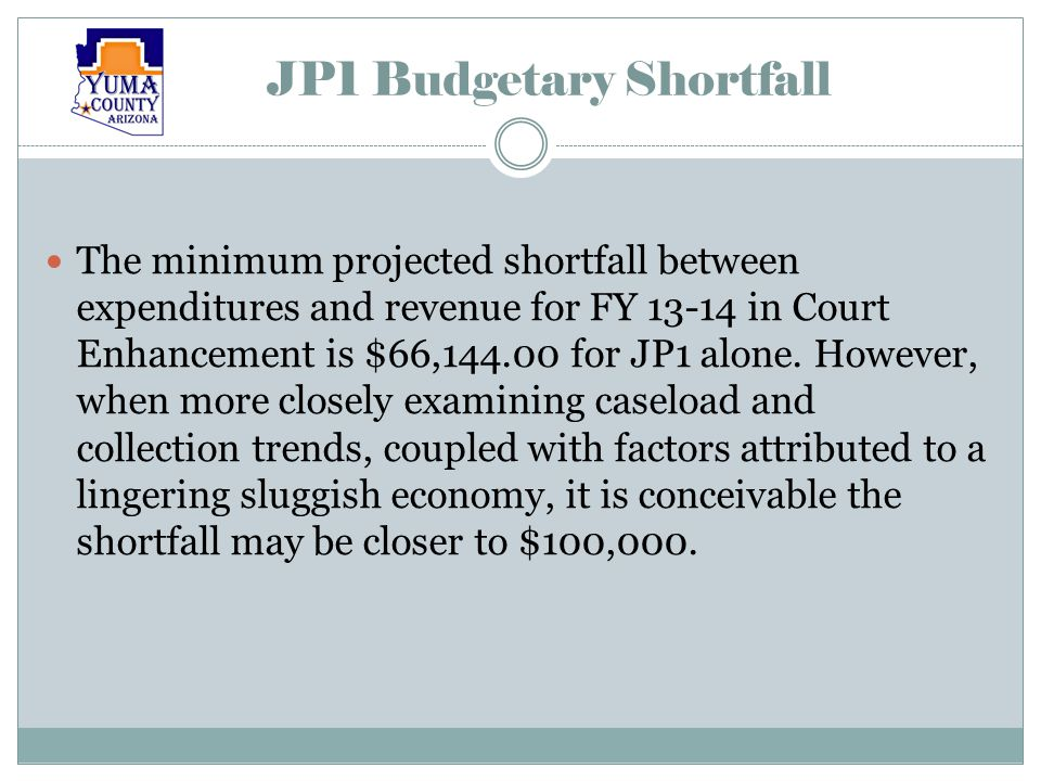 JP1 Budgetary Shortfall The minimum projected shortfall between expenditures and revenue for FY 13-14 in Court Enhancement is $66,144.00 for JP1 alone.