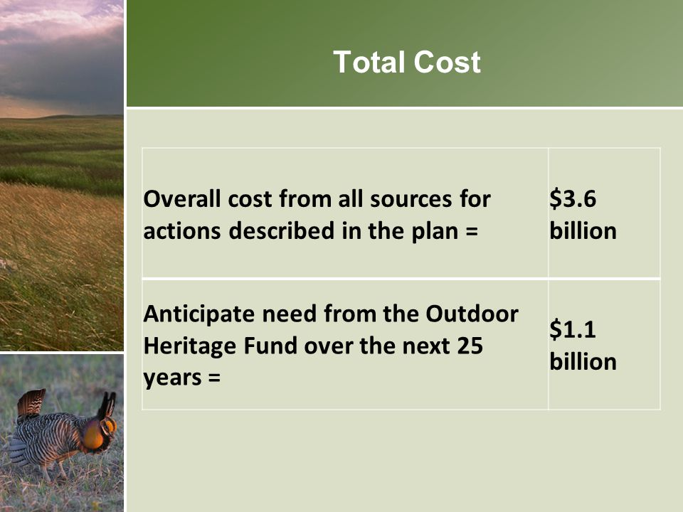 Total Cost Overall cost from all sources for actions described in the plan = $3.6 billion Anticipate need from the Outdoor Heritage Fund over the next