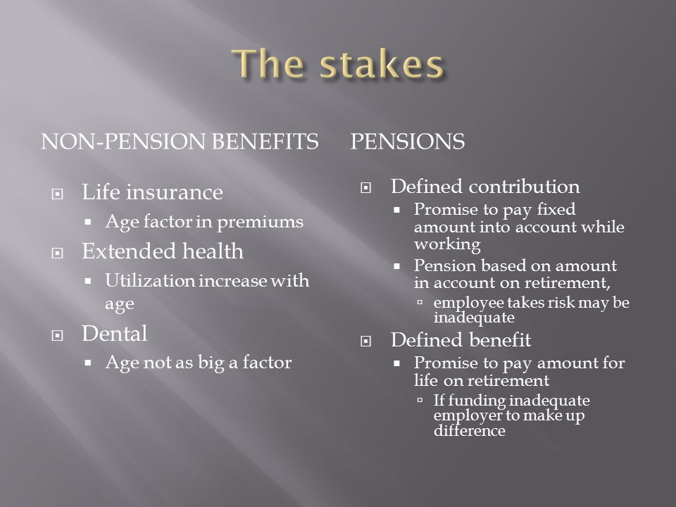 NON-PENSION BENEFITSPENSIONS  Life insurance  Age factor in premiums  Extended health  Utilization increase with age  Dental  Age not as big a factor  Defined contribution  Promise to pay fixed amount into account while working  Pension based on amount in account on retirement,  employee takes risk may be inadequate  Defined benefit  Promise to pay amount for life on retirement  If funding inadequate employer to make up difference
