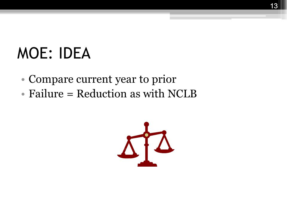 MOE: IDEA Compare current year to prior Failure = Reduction as with NCLB 13
