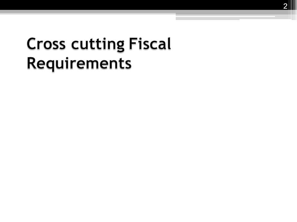 Three Pillars of Mandatory – State Local Effort Maintenance of Effort Comparability Supplement not Supplant 3