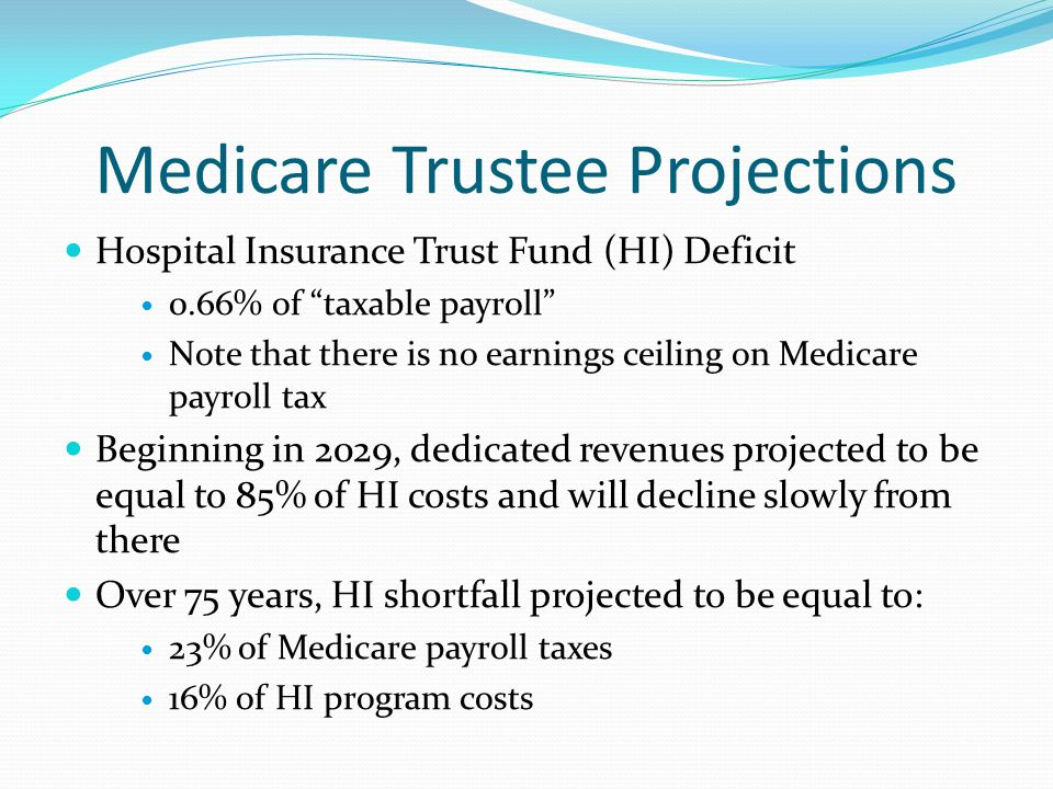 Medicare Trustee Projections Hospital Insurance Trust Fund (HI) Deficit 0.66% of taxable payroll Note that there is no earnings ceiling on Medicare payroll tax Beginning in 2029, dedicated revenues projected to be equal to 85% of HI costs and will decline slowly from there Over 75 years, HI shortfall projected to be equal to: 23% of Medicare payroll taxes 16% of HI program costs