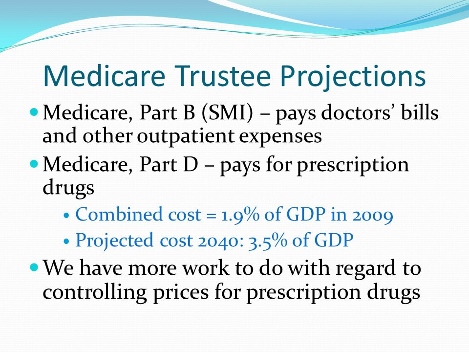 Medicare Trustee Projections Medicare, Part B (SMI) – pays doctors' bills and other outpatient expenses Medicare, Part D – pays for prescription drugs Combined cost = 1.9% of GDP in 2009 Projected cost 2040: 3.5% of GDP We have more work to do with regard to controlling prices for prescription drugs