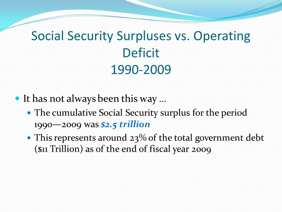 Social Security Surpluses vs.