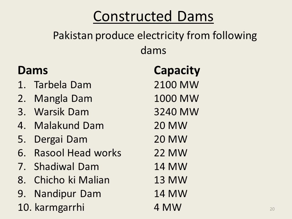 20 Constructed Dams Pakistan produce electricity from following dams Dams 1.