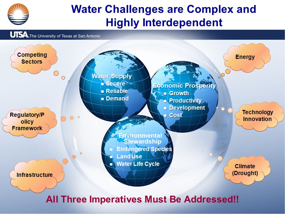 Water Challenges are Complex and Highly Interdependent Competing Sectors Regulatory/P olicy Framework Energy Infrastructure Climate (Drought) Technology Innovation Water Supply Secure Secure Reliable Reliable Demand Demand Economic Prosperity Growth Growth Productivity Productivity Development Development Cost Cost Environmental Stewardship Endangered Species Land Use Water Life Cycle All Three Imperatives Must Be Addressed!!