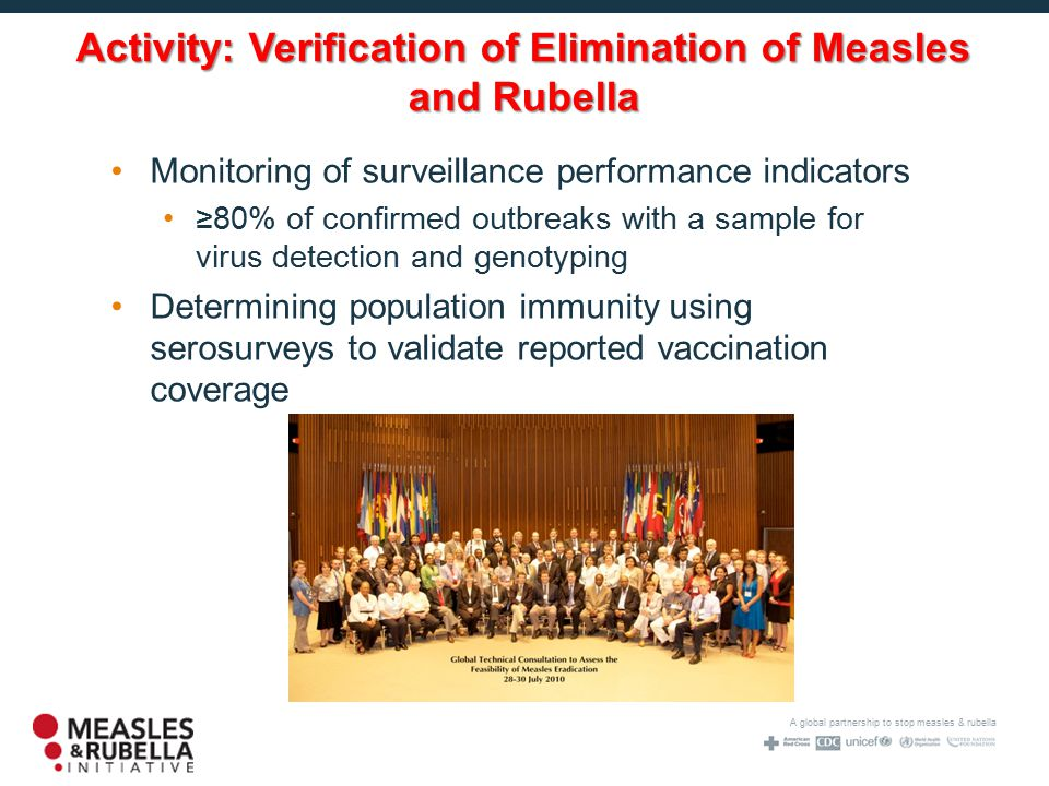 A global partnership to stop measles & rubella Activity: Verification of Elimination of Measles and Rubella Monitoring of surveillance performance indicators ≥80% of confirmed outbreaks with a sample for virus detection and genotyping Determining population immunity using serosurveys to validate reported vaccination coverage