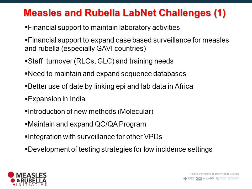 A global partnership to stop measles & rubella  Financial support to maintain laboratory activities  Financial support to expand case based surveillance for measles and rubella (especially GAVI countries)  Staff turnover (RLCs, GLC) and training needs  Need to maintain and expand sequence databases  Better use of date by linking epi and lab data in Africa  Expansion in India  Introduction of new methods (Molecular)  Maintain and expand QC/QA Program  Integration with surveillance for other VPDs  Development of testing strategies for low incidence settings Measles and Rubella LabNet Challenges (1)