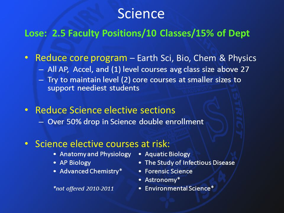 Science Lose: 2.5 Faculty Positions/10 Classes/15% of Dept Reduce core program – Earth Sci, Bio, Chem & Physics – All AP, Accel, and (1) level courses avg class size above 27 – Try to maintain level (2) core courses at smaller sizes to support neediest students Reduce Science elective sections – Over 50% drop in Science double enrollment Science elective courses at risk: Anatomy and Physiology Aquatic Biology AP Biology The Study of Infectious Disease Advanced Chemistry* Forensic Science Astronomy* *not offered 2010-2011 Environmental Science*