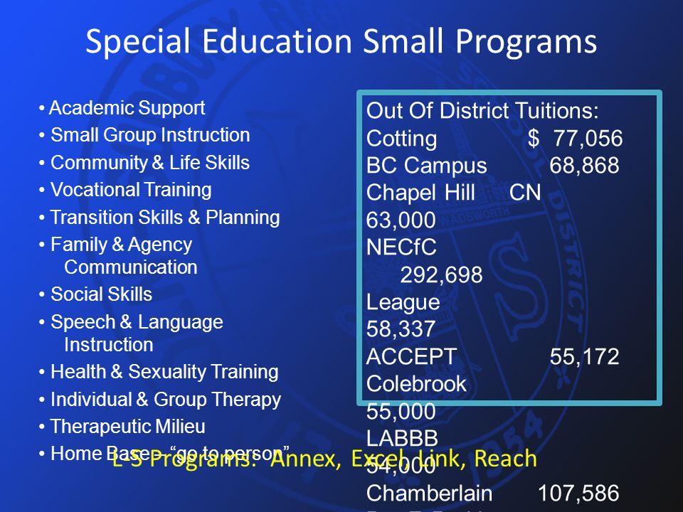 Special Education Small Programs Academic Support Small Group Instruction Community & Life Skills Vocational Training Transition Skills & Planning Family & Agency Communication Social Skills Speech & Language Instruction Health & Sexuality Training Individual & Group Therapy Therapeutic Milieu Home Base – go to person Out Of District Tuitions: Cotting $ 77,056 BC Campus 68,868 Chapel Hill CN 63,000 NECfC 292,698 League 58,337 ACCEPT 55,172 Colebrook 55,000 LABBB 54,000 Chamberlain107,586 Dr.
