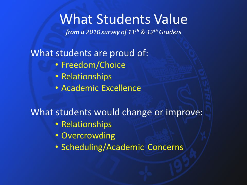 What Students Value from a 2010 survey of 11 th & 12 th Graders What students are proud of: Freedom/Choice Relationships Academic Excellence What students would change or improve: Relationships Overcrowding Scheduling/Academic Concerns