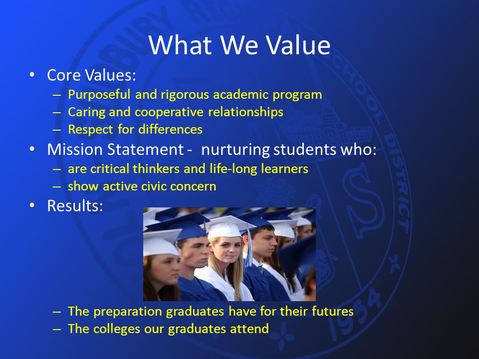 What We Value Core Values: – Purposeful and rigorous academic program – Caring and cooperative relationships – Respect for differences Mission Statement - nurturing students who: – are critical thinkers and life-long learners – show active civic concern Results: – The preparation graduates have for their futures – The colleges our graduates attend