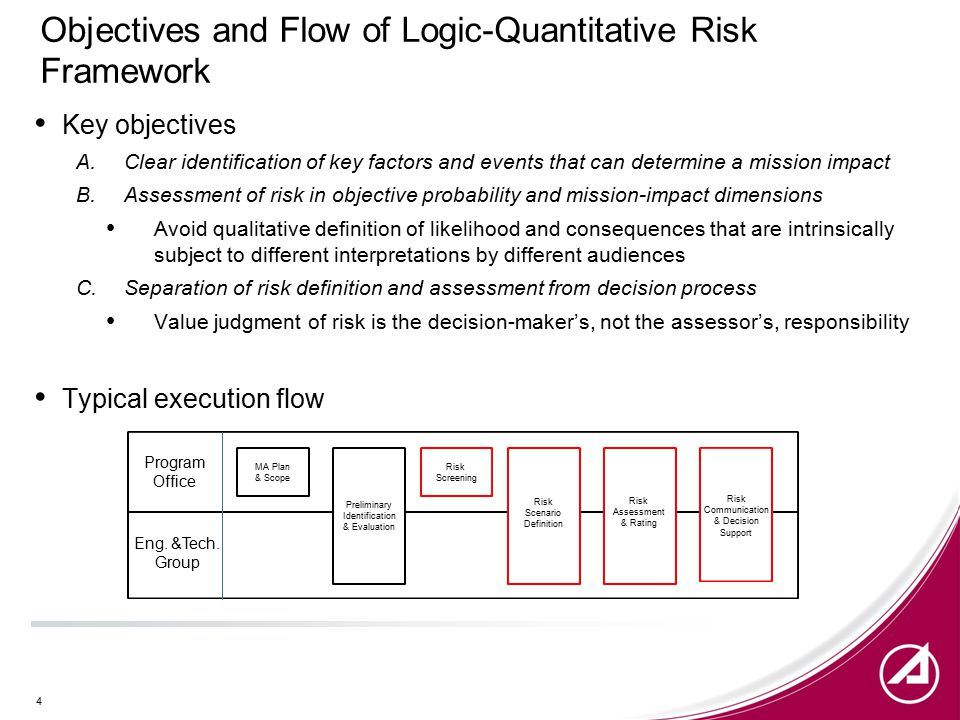 Objectives and Flow of Logic-Quantitative Risk Framework Key objectives A.Clear identification of key factors and events that can determine a mission impact B.Assessment of risk in objective probability and mission-impact dimensions Avoid qualitative definition of likelihood and consequences that are intrinsically subject to different interpretations by different audiences C.Separation of risk definition and assessment from decision process Value judgment of risk is the decision-maker's, not the assessor's, responsibility Typical execution flow 4 Program Office Eng.