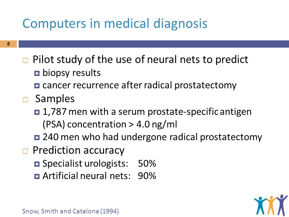 Computers in medical diagnosis 6  Pilot study of the use of neural nets to predict  biopsy results  cancer recurrence after radical prostatectomy  Samples  1,787 men with a serum prostate-specific antigen (PSA) concentration > 4.0 ng/ml  240 men who had undergone radical prostatectomy  Prediction accuracy  Specialist urologists:50%  Artificial neural nets:90% Snow, Smith and Catalona (1994)