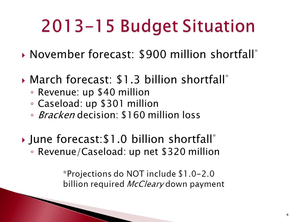  November forecast: $900 million shortfall *  March forecast: $1.3 billion shortfall * ◦ Revenue: up $40 million ◦ Caseload: up $301 million ◦ Bracken decision: $160 million loss  June forecast:$1.0 billion shortfall * ◦ Revenue/Caseload: up net $320 million *Projections do NOT include $1.0-2.0 billion required McCleary down payment 4