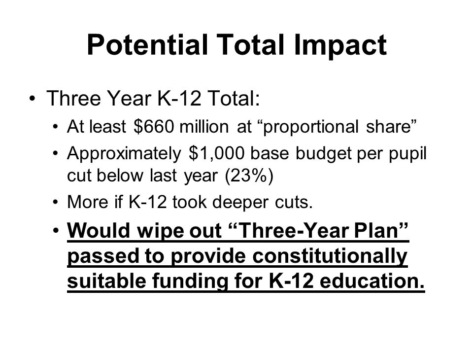 Potential Total Impact Three Year K-12 Total: At least $660 million at proportional share Approximately $1,000 base budget per pupil cut below last year (23%) More if K-12 took deeper cuts.