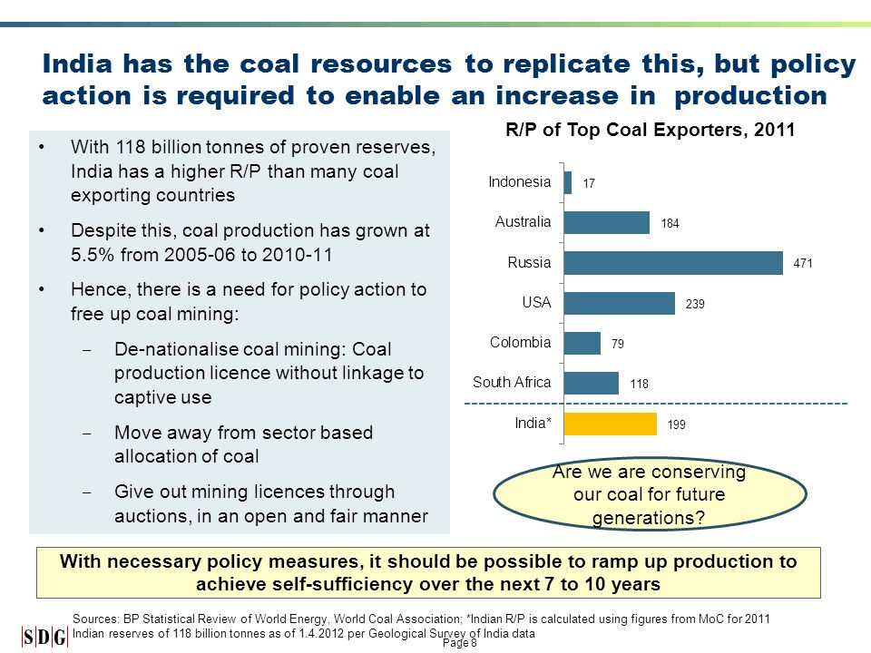 Page 8 India has the coal resources to replicate this, but policy action is required to enable an increase in production With 118 billion tonnes of proven reserves, India has a higher R/P than many coal exporting countries Despite this, coal production has grown at 5.5% from 2005-06 to 2010-11 Hence, there is a need for policy action to free up coal mining: ‒ De-nationalise coal mining: Coal production licence without linkage to captive use ‒ Move away from sector based allocation of coal ‒ Give out mining licences through auctions, in an open and fair manner Sources: BP Statistical Review of World Energy, World Coal Association; *Indian R/P is calculated using figures from MoC for 2011 Indian reserves of 118 billion tonnes as of 1.4.2012 per Geological Survey of India data With necessary policy measures, it should be possible to ramp up production to achieve self-sufficiency over the next 7 to 10 years Are we are conserving our coal for future generations