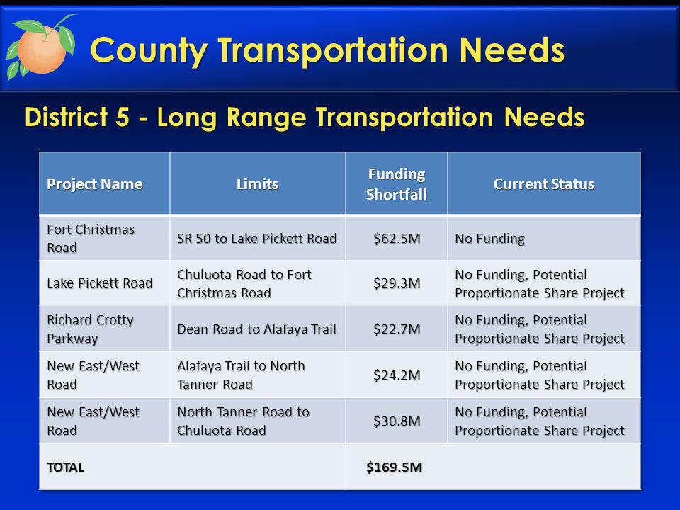 District 5 - Long Range Transportation Needs County Transportation Needs