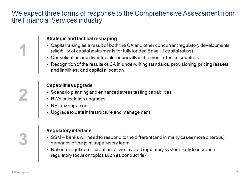 4 © Oliver Wyman 4 We expect three forms of response to the Comprehensive Assessment from the Financial Services industry 1 2 3 Strategic and tactical