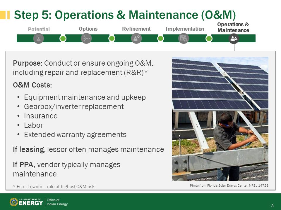 Potential OptionsRefinementImplementation Operations & Maintenance Step 5: Operations & Maintenance (O&M) 3 Photo from Florida Solar Energy Center, NR