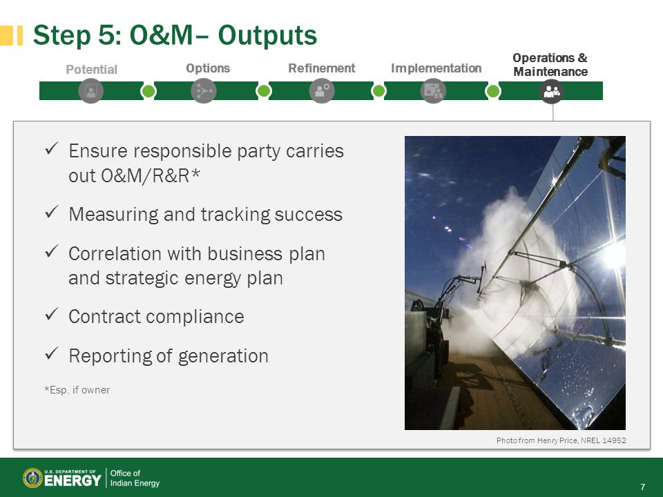 Potential OptionsRefinementImplementation Operations & Maintenance Step 5: O&M– Outputs Ensure responsible party carries out O&M/R&R* Measuring and tr
