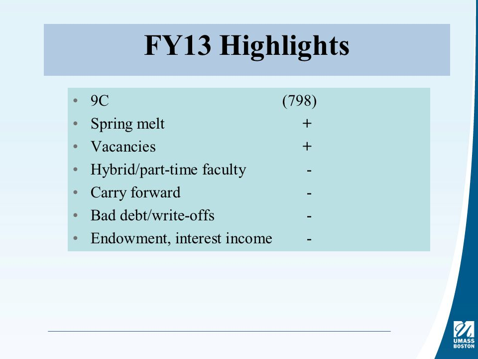 FY13 Highlights 9C(798) Spring melt+ Vacancies + Hybrid/part-time faculty- Carry forward- Bad debt/write-offs- Endowment, interest income-