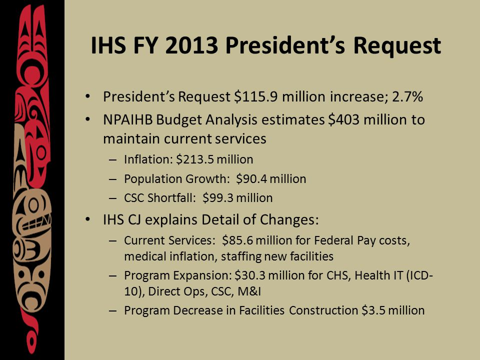 IHS FY 2013 President's Request President's Request $115.9 million increase; 2.7% NPAIHB Budget Analysis estimates $403 million to maintain current services – Inflation: $213.5 million – Population Growth: $90.4 million – CSC Shortfall: $99.3 million IHS CJ explains Detail of Changes: – Current Services: $85.6 million for Federal Pay costs, medical inflation, staffing new facilities – Program Expansion: $30.3 million for CHS, Health IT (ICD- 10), Direct Ops, CSC, M&I – Program Decrease in Facilities Construction $3.5 million