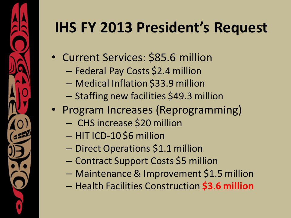 IHS FY 2013 President's Request Current Services: $85.6 million – Federal Pay Costs $2.4 million – Medical Inflation $33.9 million – Staffing new facilities $49.3 million Program Increases (Reprogramming) – CHS increase $20 million – HIT ICD-10 $6 million – Direct Operations $1.1 million – Contract Support Costs $5 million – Maintenance & Improvement $1.5 million – Health Facilities Construction $3.6 million