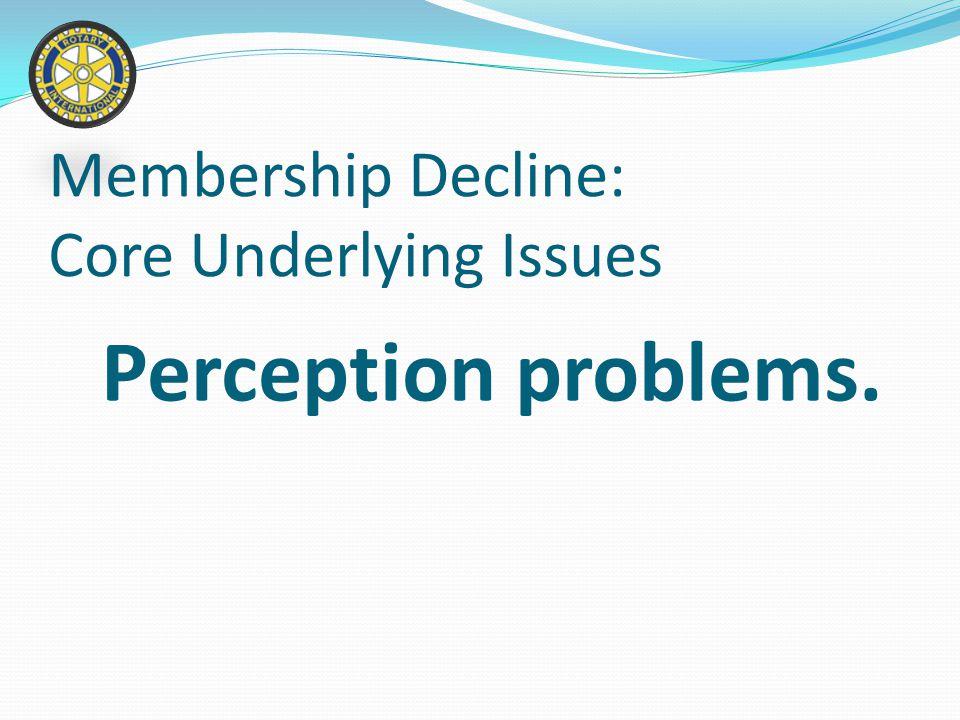 Target Market Membership Decline: Core Underlying Issues