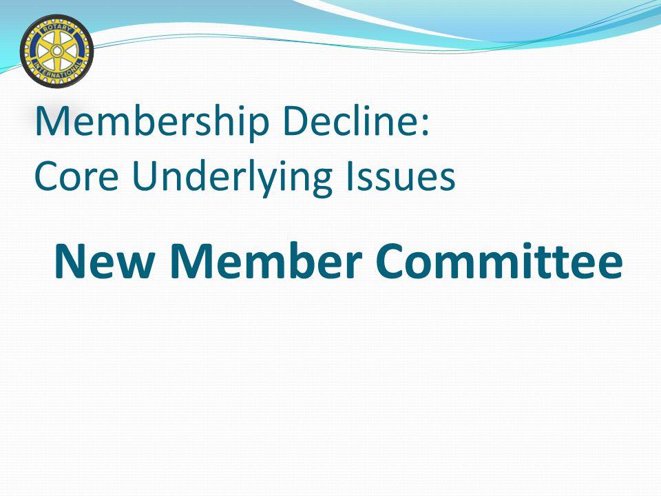 Membership Committee Membership Decline: Core Underlying Issues