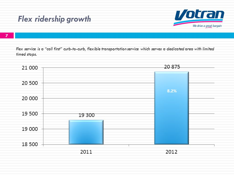 Flex ridership growth 7 Flex service is a call first curb-to-curb, flexible transportation service which serves a dedicated area with limited timed stops.