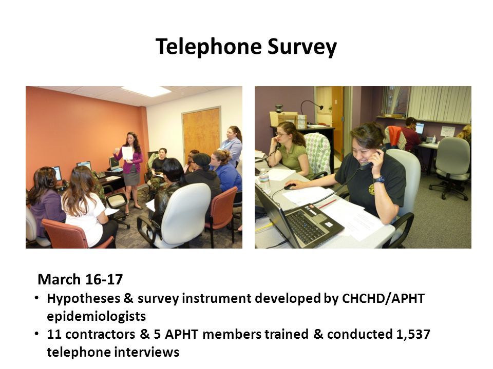 Telephone Survey March 16-17 Hypotheses & survey instrument developed by CHCHD/APHT epidemiologists 11 contractors & 5 APHT members trained & conducted 1,537 telephone interviews