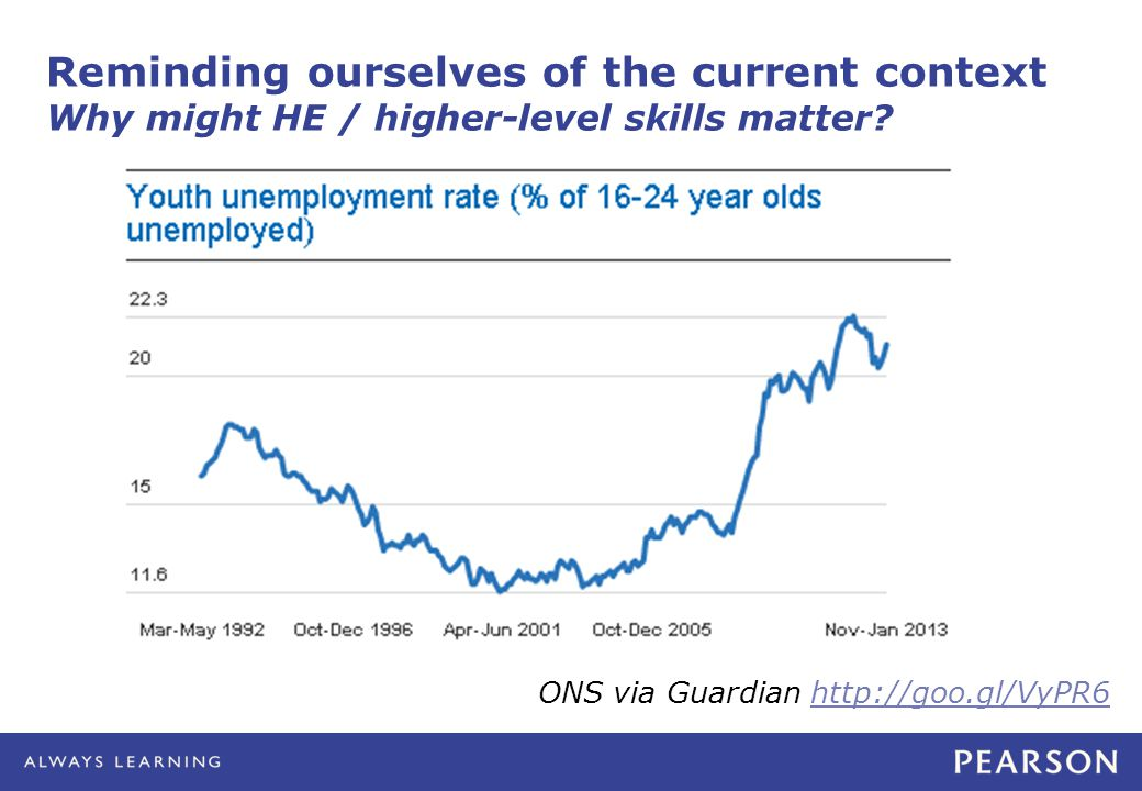 Trends in UK HE / higher skills provision What is currently happening on the ground.