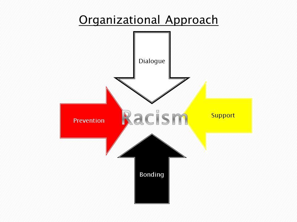 Dialogue Support Bonding Prevention