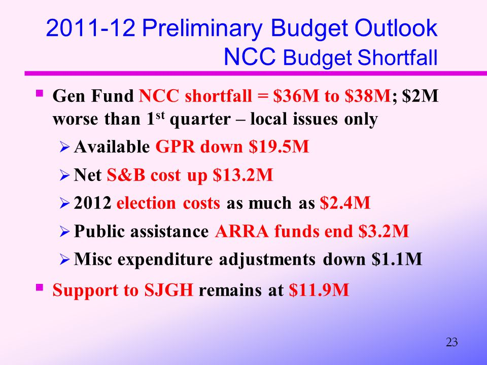 2011-12 Preliminary Budget Outlook NCC Budget Shortfall  Gen Fund NCC shortfall = $36M to $38M; $2M worse than 1 st quarter – local issues only  Available GPR down $19.5M  Net S&B cost up $13.2M  2012 election costs as much as $2.4M  Public assistance ARRA funds end $3.2M  Misc expenditure adjustments down $1.1M  Support to SJGH remains at $11.9M 23