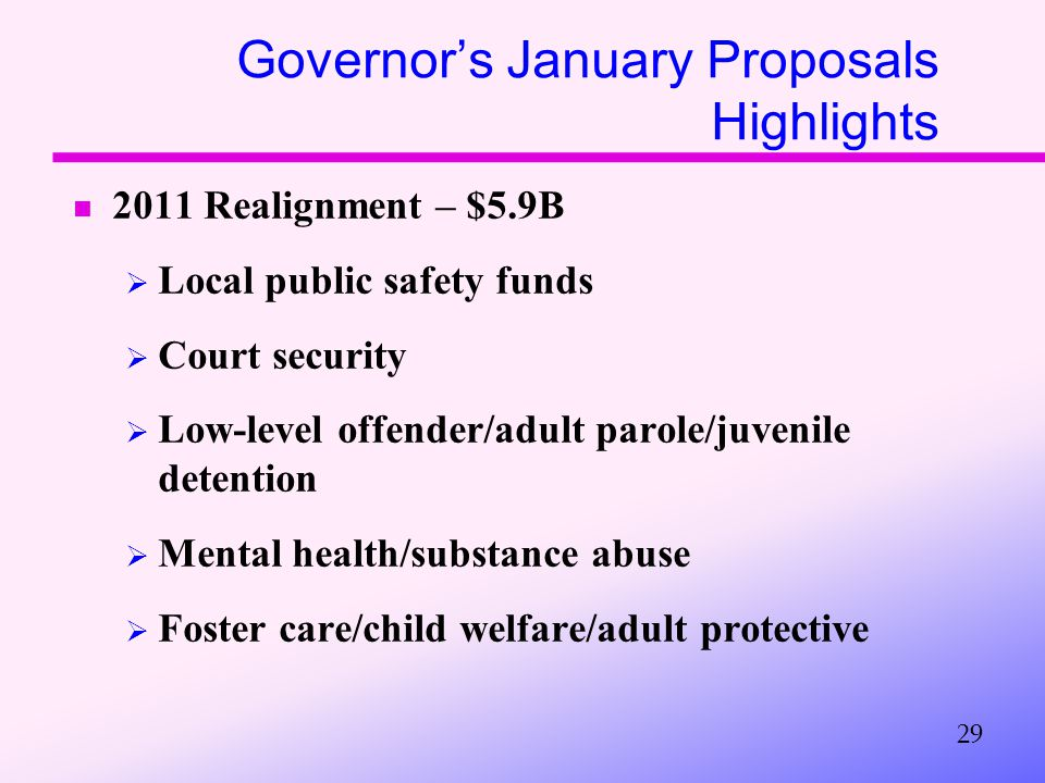 Governor's January Proposals Highlights 2011 Realignment – $5.9B  Local public safety funds  Court security  Low-level offender/adult parole/juvenile detention  Mental health/substance abuse  Foster care/child welfare/adult protective 29