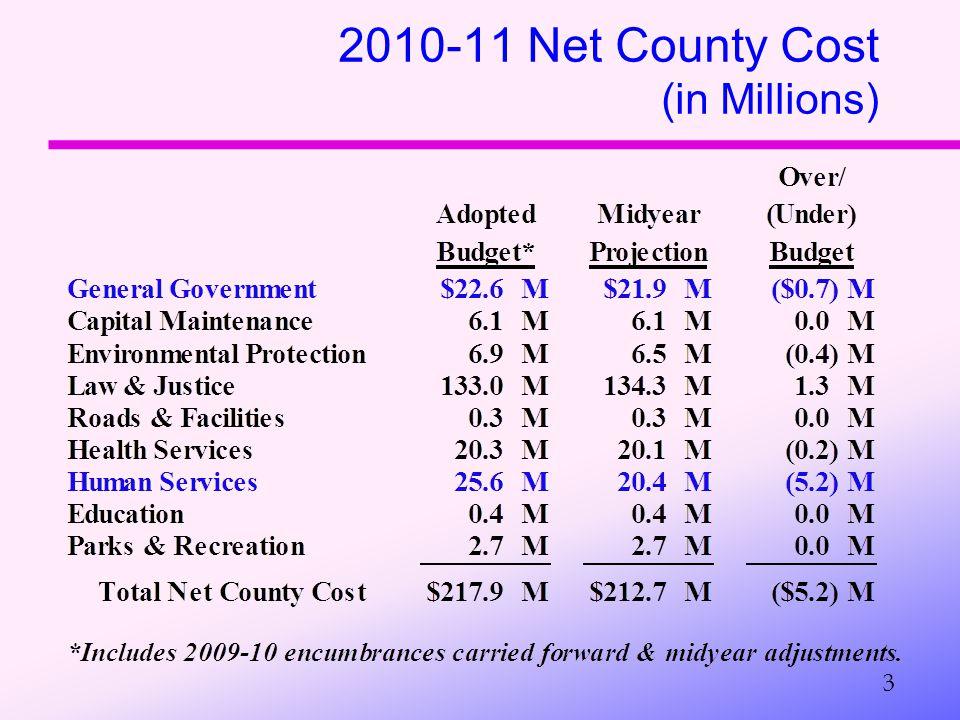 2010-11 Net County Cost (in Millions) 3