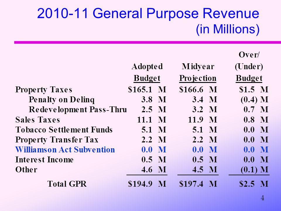 2010-11 General Purpose Revenue (in Millions) 4