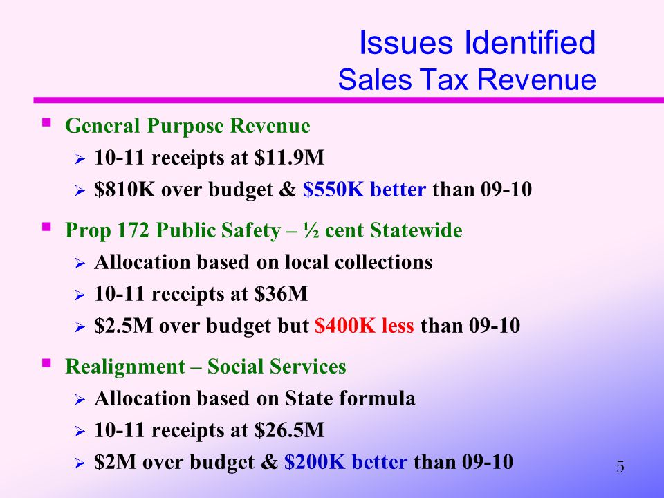 Issues Identified Sales Tax Revenue  General Purpose Revenue  10-11 receipts at $11.9M  $810K over budget & $550K better than 09-10  Prop 172 Public Safety – ½ cent Statewide  Allocation based on local collections  10-11 receipts at $36M  $2.5M over budget but $400K less than 09-10  Realignment – Social Services  Allocation based on State formula  10-11 receipts at $26.5M  $2M over budget & $200K better than 09-10 5