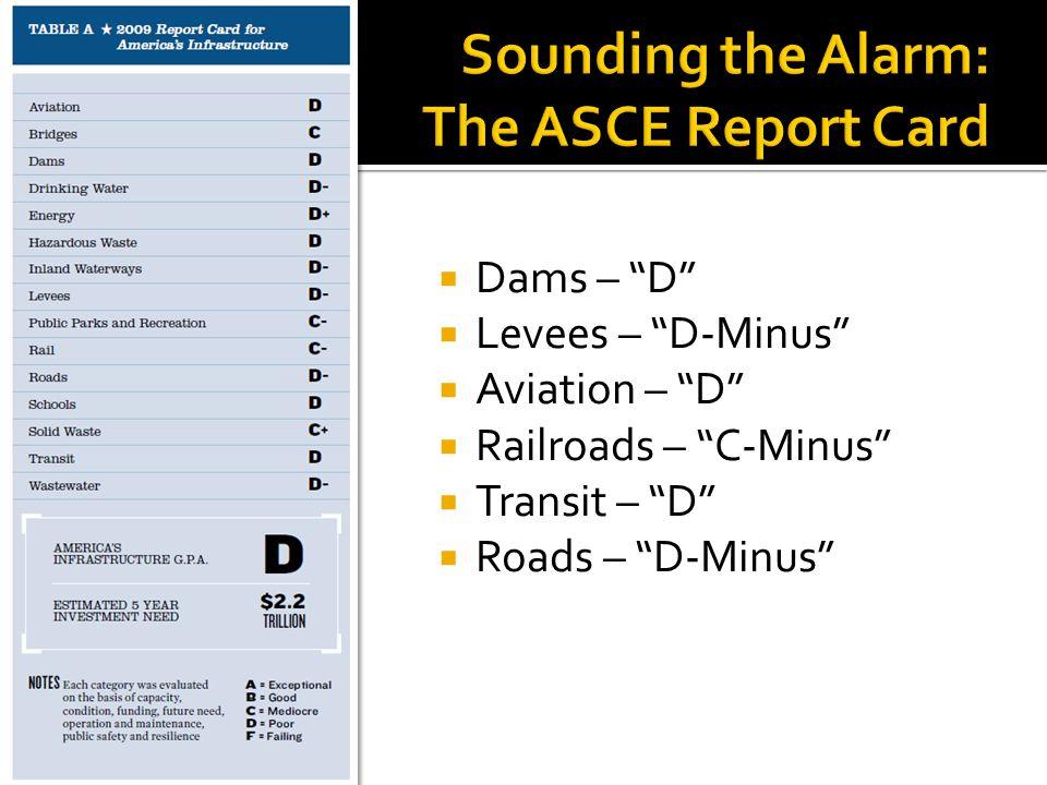 """ Dams – """"D""""  Levees – """"D-Minus""""  Aviation – """"D""""  Railroads – """"C-Minus""""  Transit – """"D""""  Roads – """"D-Minus"""""""