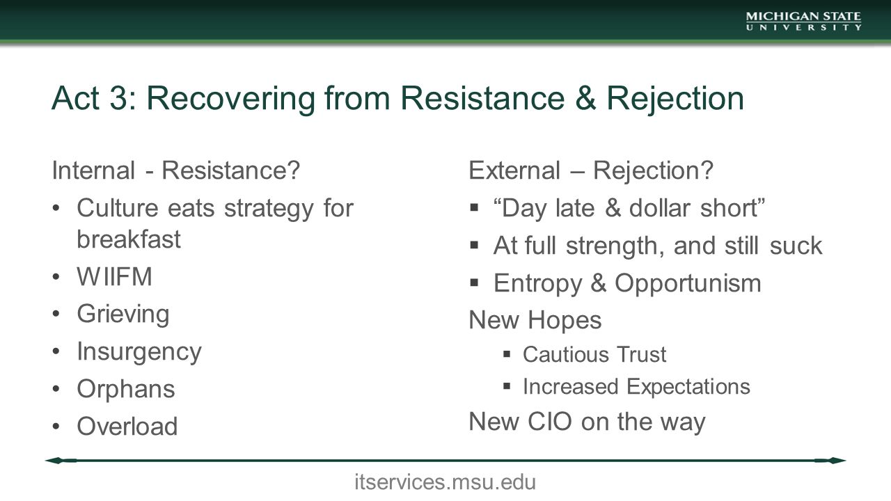 itservices.msu.edu Act 3: Recovering from Resistance & Rejection Internal - Resistance.