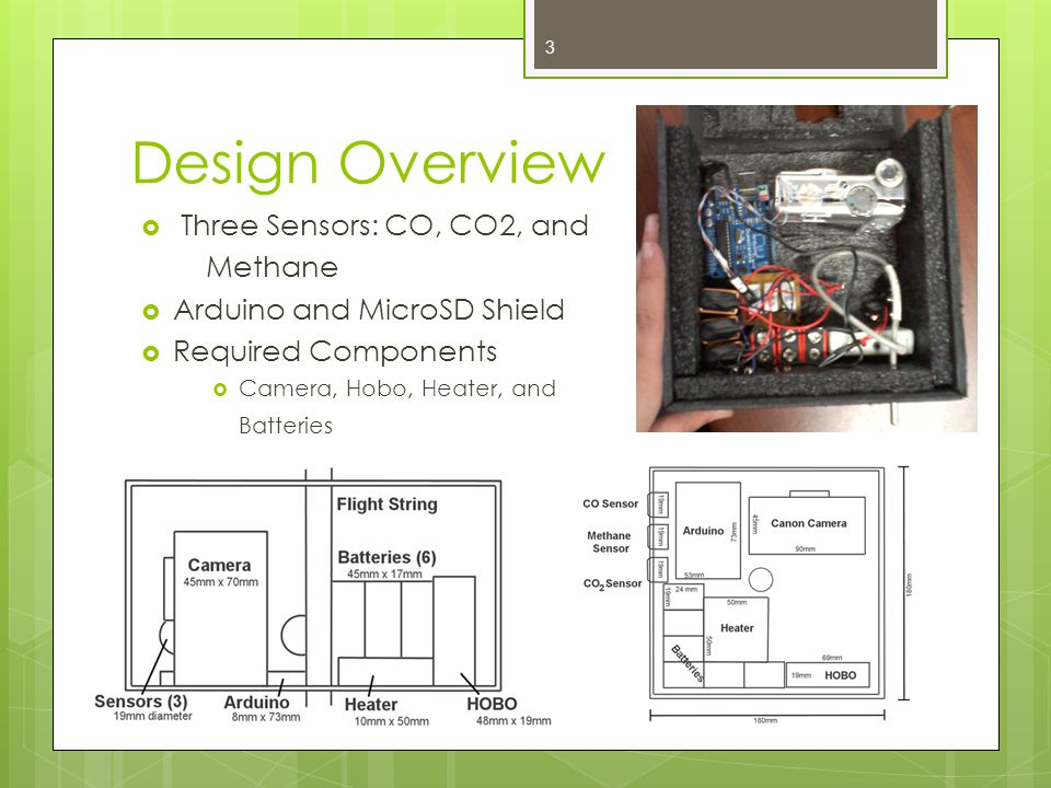 Design Overview  Three Sensors: CO, CO2, and Methane  Arduino and MicroSD Shield  Required Components  Camera, Hobo, Heater, and Batteries 3
